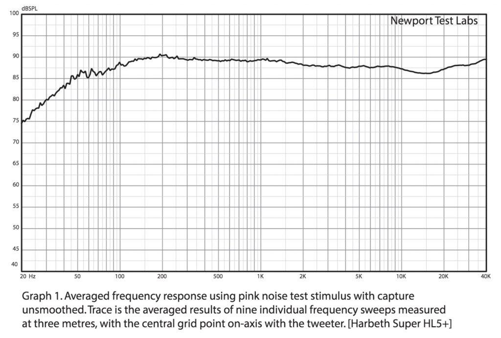 shl5-plus-frequency-response